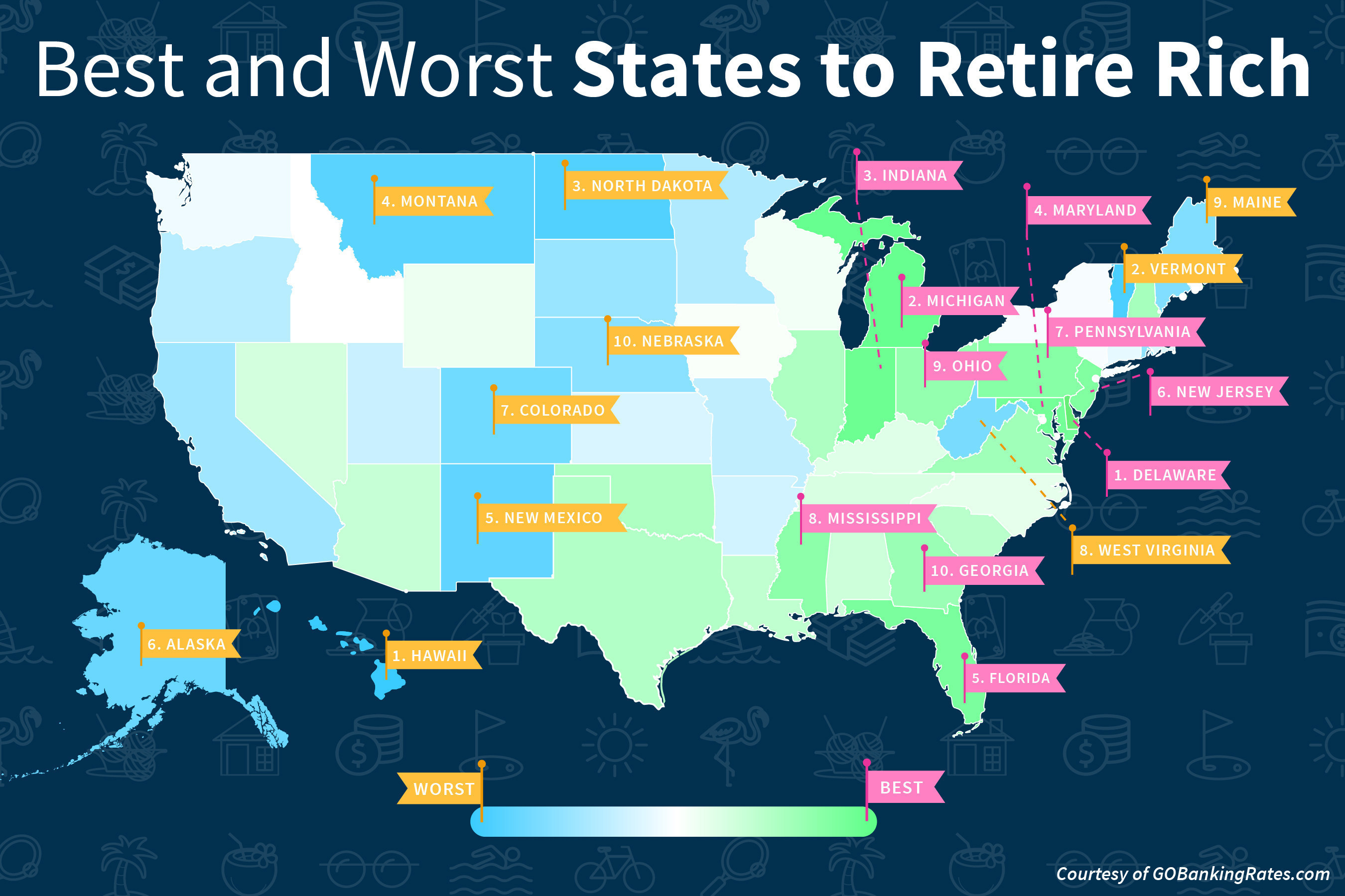 Ranked 10 Best And Worst Ie Vermont States To Retire