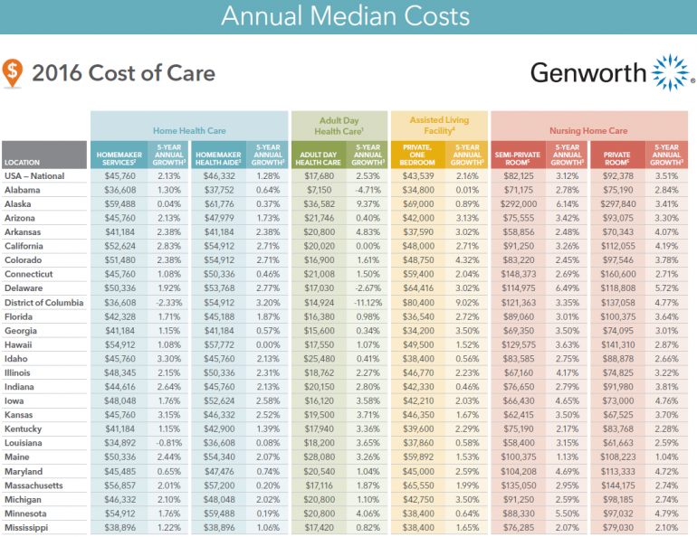 home care costs increased in vermont assisted living up 21 percent vermont business magazine. Black Bedroom Furniture Sets. Home Design Ideas
