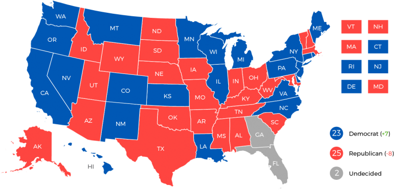 Focus 2018 Us Gubernatorial And Attorneys General Post Election